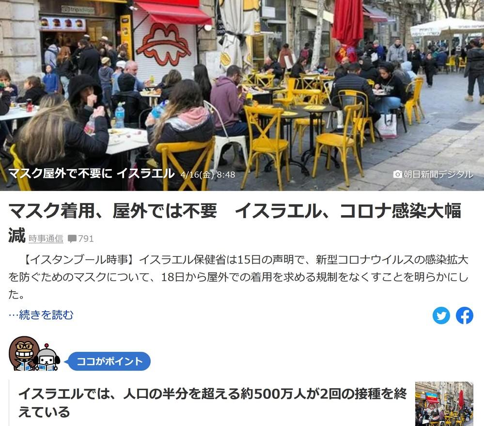 日本もイスラエルのように大枚はたいてワクチンを買っていれば、飲食店への補償で大金を費やすこともなかったのではないですか