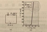電子回路についての問題です。 図の回路においてID、VDをグラフを用いて答えよ。 また、使わない方法でも求めよ。 以上の問題の解答を教えていただきたいです。