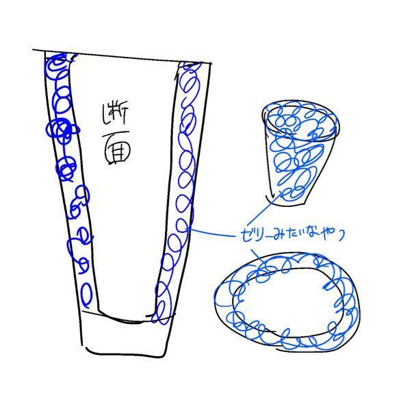 こういう周りにゼリー状のおそらく冷やすと氷のように冷たくなる物体が入っていて2層構造になっているタンブラーを探しているのですが、日本で見かけた方いますか?Amazon等でこのような構造のカップを...