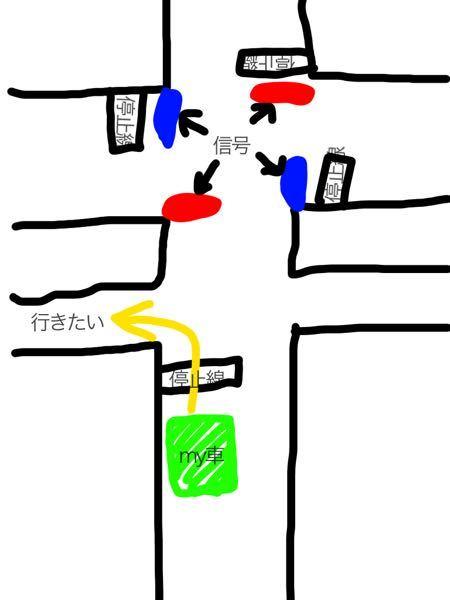 このような道路では 黄色の方に曲がりたい場合 信号待ちしなければいけませんか?