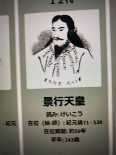天皇 世界最高齢ですか? 12代天皇です。