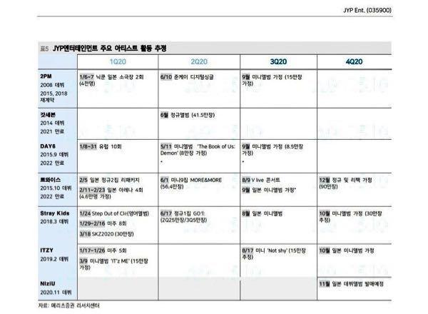 JYPの年間予定ってどこに載っているんですか?
