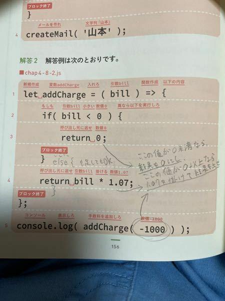 初級JavaScriptです。 JavaScript で if 文を使用したとき、else を使う場合とそうでない場合がありますが、その違いがわかりません。 写真にある通り、 「ここにelseを足してもOK」と自分で記述しましたが、なぜこの本では最初から else を記入しなかったのでしょうか。 if文を説明している章では else も else if も記入されていました。