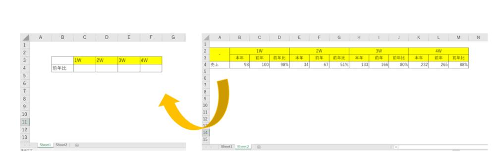 Excel関数 列を空けて別シートへ抜き出す方法(イメージ画像あり)