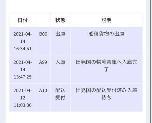 Qoo10で購入した商品の発送追跡の状態がここで止まっているのですがこんなものですか?最後の状態からなかなか進まないので不安なのですが…