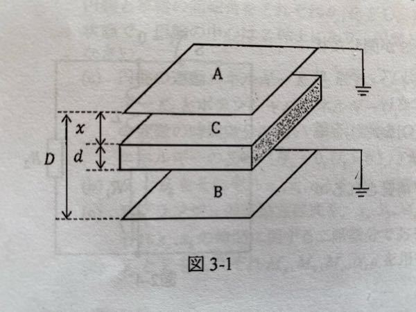 面積S、間隔Dの導体板A、Bの間に、面積S、厚さdの導体板Cがある、導体板Cに電荷Qを与えた。 a)この系の静電エネルギーWを求める。 b)導体板Cの微小変位により、導体板A、Cの間隔がΔx変換した時の静電エネルギーの変化ΔWを求める。ただしO(Δx ^2)以上の高次項は無視すること。 c)導体板Cにはたらく力Fを求める。 教えてください。 よろしくお願いいたします。 自分計算したの答えは a) w={Q^2x(D-x-d)}/{2ε0S(D-d)} b){Q ^2(D-d)/4ε0S c)F={Q^2[D-2x-d]}/{2ε0S(D-d}