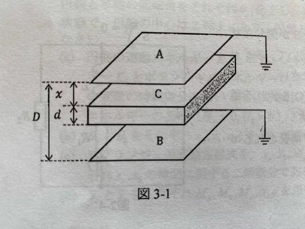 面積S、間隔Dの導体板A、Bの間に、面積S、厚さdの導体板Cがある、導体板Cに電荷Qを与えた。 a)この系の静電エネルギーWを求める。 b)導体板Cの微小変位により、導体板A、Cの間隔がΔx変換した時の静電エネルギーの変化ΔWを求める。ただしO(Δx ^2)以上の高次項は無視すること。 c)導体板Cにはたらく力Fを求める。 教えてください。 よろしくお願いいたします。 自分計算したの...