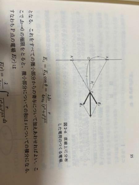 電磁気の問題で無限に長い電荷密度λの棒がつくる電場を求める問題です。 そこでどうして下線を付けた部分は2倍しなくていいんですか? 上と下で2倍する必要があるとおもったのですが、、