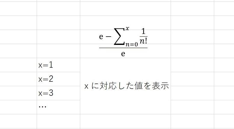 コイン100枚 Excelで下の写真のようなことをしたいのですがどうやってやればいいのでしょうか? eは自然対数の底です JavaScriptでもできるのであればそっちでもいいです
