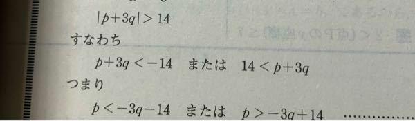 絶対値の場合分けで、両辺正より2乗して、 (p+3q)²-14²>0→(p+3q−14)(p+3q +14)>0より (p+3q−14)>0かつ(p+3q +14)>0 または、(p+3q−14)<0かつ(p+3q +14)<0 ではないのですか?