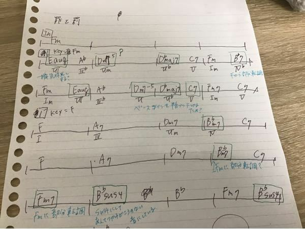 コード分析しました 水色で書かれてるいる自分の予想の添削と 緑で書かれたハテナの解説が欲しいです m♭5はどんな時に使われるかピンとこないです 回答お願いします