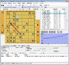 最新の最強将棋AIソフトのダウンロード方法を教えていただけますか? 添付画像のように、自由に棋譜を並べて、AIに最善手を解析させて検討したいと思います。 AIとのレベル段階別の対戦機能はなくても...