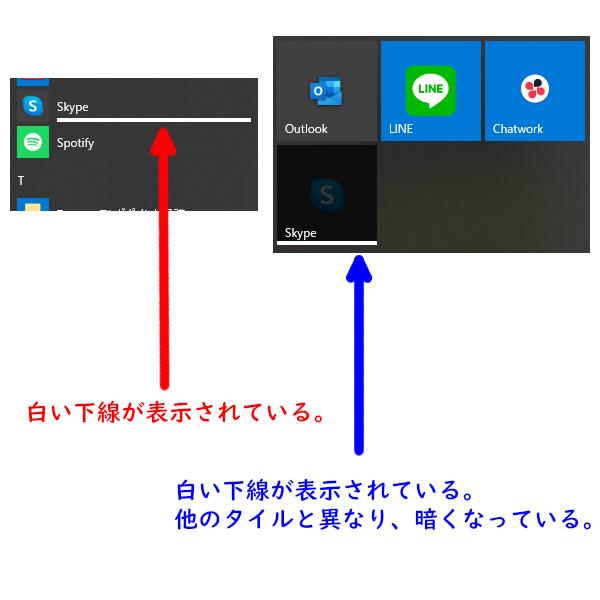 Windows 10 のスタートメニューで、添付した画像のとおり Skype のみ白い下線が付き、右側のタイルは暗い色になっています。 この現象が発生してから1週間経ちましたが、表示はおかしいままです。 また、この現象が発生して以来、Skype をタスクバーにピン止めしてもいつの間にかタスクバーからアイコンが消えています。 (バックグラウンドでは起動し続けているようです。) 更新を確認したり、ログアウトして再ログインしたり、Skype をアンインストールして再インストールを試みましたが、解決に至りませんでした。 解決方法をご存じの方がいらっしゃいましたら、ご教示いただけましたら幸いです。 よろしくお願いいたします。