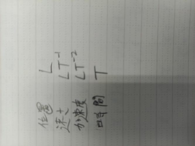 物理 授業では ただのこれを覚えてしまえと言われました。 使い方やLとTの意味を自分で調べたのですが、調べても出てこなかったので教えて欲しいです。