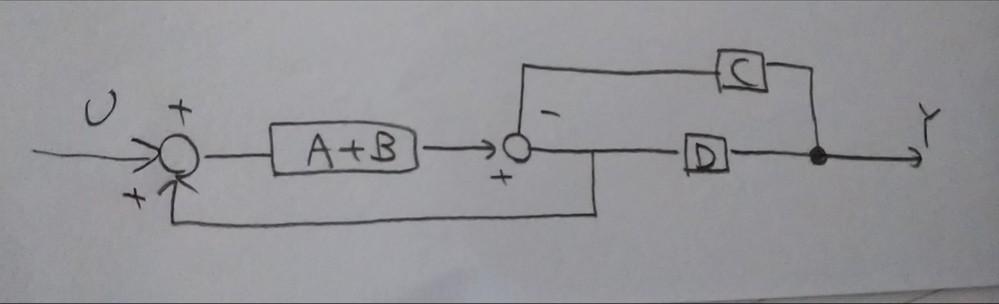 写真のブロック線図を変形してU→?→Yの形するやり方が分かりません。教えてください