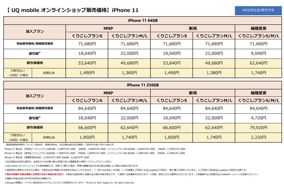 4月23日にUQから販売されるiphone11を購入しようと思ってるのですが auからUQへの乗り換えの場合。auからUQは番号移行となりMNP扱いにならなくて、機種変更価格になると言ってた方が居たのですが本当でしょうか?