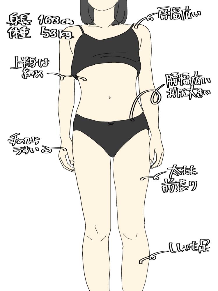 骨格に詳しい方に質問です。画像の体型は何のタイプに近いと思いますか? サイトなどで自己診断もたくさんしたのですが、いまいち自分に合った骨格が分からなかったので教えて頂きたいです。