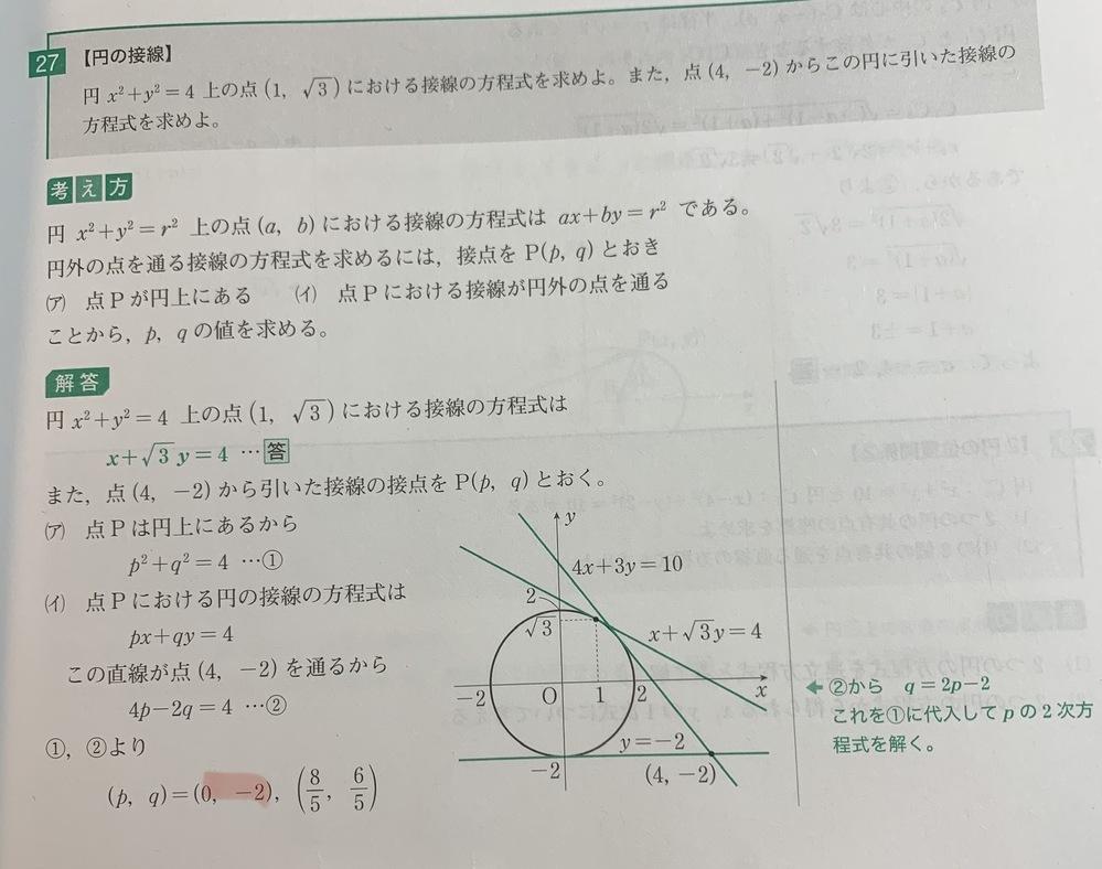 この数学の問題が分かりません。 マークした答えはどこからきたのでしょうか。