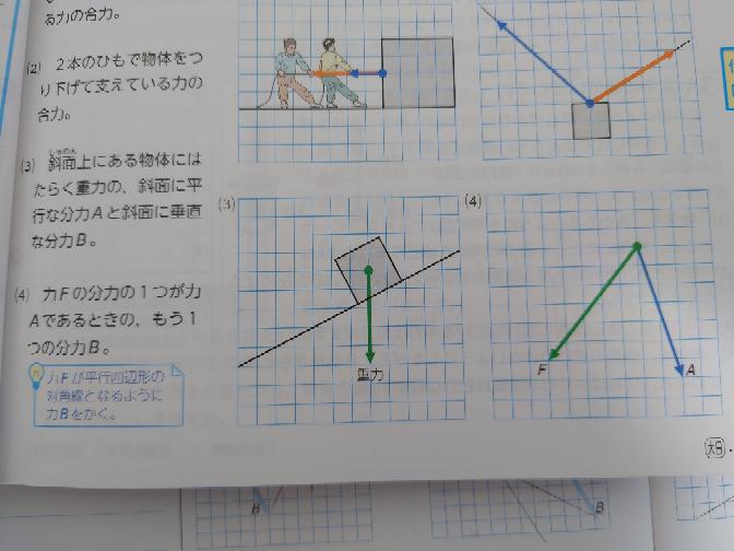 この(4)の書き方教えてください。 三角定規を使うやり方で。