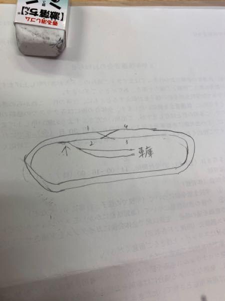 私はTOMIXのレールを使用してます。 レイアウトサイズは900✖️1800です。 写真の1〜4がフィーダー位置です。 矢印のポイントから車庫へ入庫させようとして、走らせて、M車がポイントを越えると、電圧降下か車両の通電不良かわかりませんが、止まってしまいます。 車両は本線上では快走しています。 対処法がわかる方、よろしくお願いします。