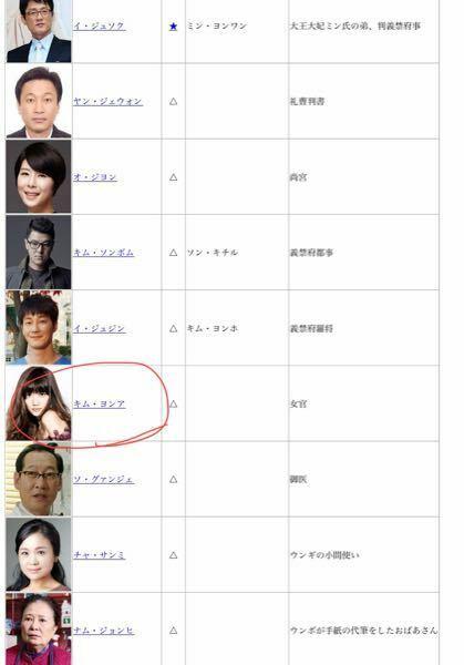 韓流ドラマ「カンテク」の出演キャストを見ていたら、ヨンアさんが一覧の中にいたのですが、出てました???