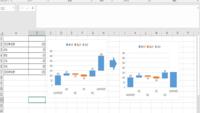 Excelのウォーターフォールの図について教えてください。  2019年合計と2020年合計のグラフの位置を揃えたいです。 Excel初心者でも理解できるように、教えてください。  よろしくお願いいたします。