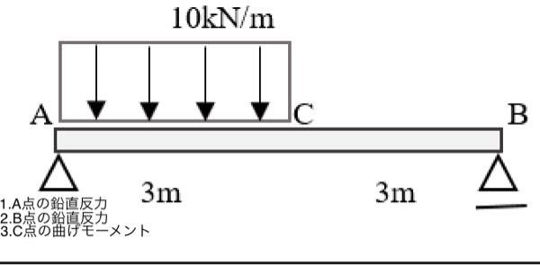 単純ばり+等分布力の問題です。 詳しい方解説お願いします。 公式などありましたら是非教えてください。
