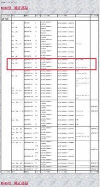 Dio STとDio ZXのエンジン番号の違いについて Dio ST(SK50MT-Ⅵ 6J) フレーム番号 AF35-1400001〜 エンジン番号 AF34E-3300001〜  Dio ZX(SK50MT-Ⅴ 5J) フレーム番号 AF35-1400001〜1459965 エンジン番号 AF34E-3300001〜3353461  Dio ZX(SK50MT-YC YC) スペシャルカ...
