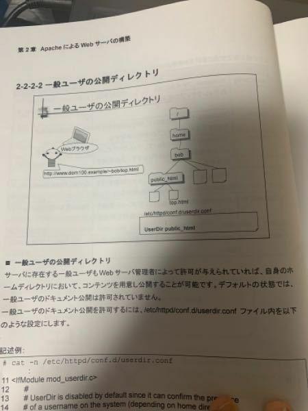 Apacheに関する質問です。 一般ユーザーの公開ディレクトリとはどのような時に使うのでしょうか??