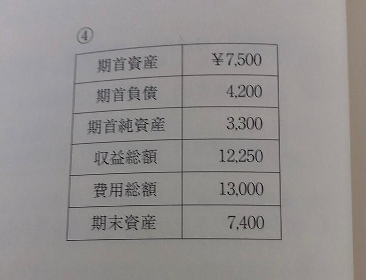 簿記の勉強をしていて分からないところがありました。 教えてください。 写真の純損益を求める問題です。 何度やっても750になるのですが、答えはー1600です。 理由を教えてください。