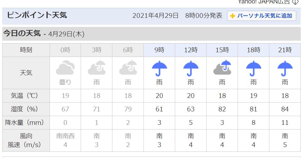 今日は雨、14時に行けば、ラーメン二郎神田神保町店、空いてますか。 https://tabelog.com/tokyo/A1310/A131003/13216512/