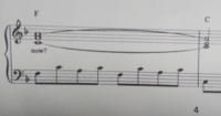 ピアノの楽譜、弾き方についての質問です。 ここ部分は右手のドが左手と重なりますが、すぐに(ドの直前)手を離しちゃって良いと言うことでしょうか?