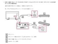 下の画像のような繋ぎ方でアトモスやDTS:Xをサウンドバーで再生できますか? 外部入力機器→テレビ→サウンドバー という繋ぎ方なのですが、テレビではeARC非対応端子に入力し、eARC対応入力端子で出力しています。...