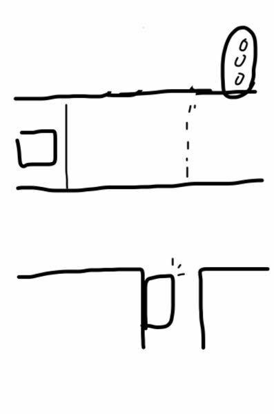 脇道から右折で入ろうとする時、写真のように脇道に対しての信号が無くて太い道路側の信号がある時に、 太い道路側の停止線が自分の脇道より左側にあれば 太い道路側の信号が赤でも右折できますか? もし仮に、太い道路側の停止線が自分の道より奥側にあった時(写真の破線の位置)は太い道路側の信号に従わなければなりませんか? その場合停止線内に入るように頭突っ込んだ後、グルンと曲がるんですか?