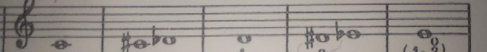 高一でダブルホルンを吹いています。皆さんはこれらの音をどのような運指で吹いていますか? ド♯:F♯ レ♭:G♭ レ:G レ♯:G♯ ミ♭:A♭ ミ:A