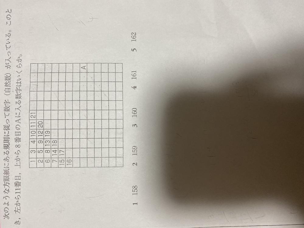 分かりやすく解説お願いします!(^_^;) 公務員試験の問題です。