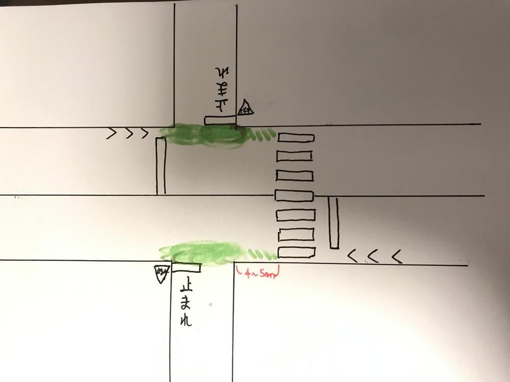 横断歩道/横断歩道付近の自転車の優先について。 家の近くの駅前に画像のような信号のない交差点があります。(手書きですいません) 交差点の接する部分(?)よりも4,5mずれた優先道路の片方にしか横断歩道がありません。また、歩道の車道側の部分にはお洒落なポールとチェーンがあり、越えようと思えば簡単に超えられますが、横断歩道以外での横断を減らすような工夫がされています。 横断歩道上でない緑の部分に人が乗ったままの自転車がいる場合、譲る(歩行者等優先)必要はあるのでしょうか? 歩行者と自転車を押している人がいる場合は安全上譲っていますが、人が乗ったままの自転車しかいない場合は、軽車両の一時停止と見做してそのまま通過しています。 たまに近くの交番の警官が、もう一つ先の交差点の右折禁止と同時に見張っているのですが、緑の部分に人が乗ったままの自転車しかいない時に、譲らずに通過した場合は横断歩行者等妨害で違反となるのでしょうか? ※緑の斜線の部分は微妙なので、人が乗ったままの自転車にも譲っています。
