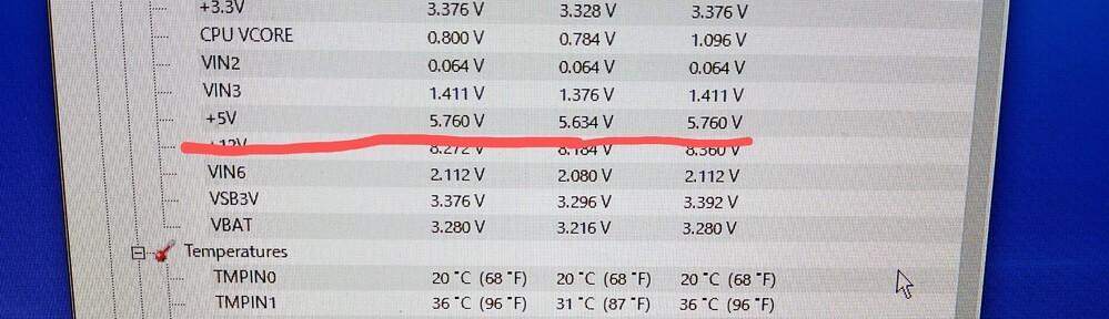 cpuid hwmonitorを見ています。 マザーボードの下層に電圧の確認について、 +5Vの部分、最小・最大共 5Vを超えています。 これって異常? 使い過ぎですか?