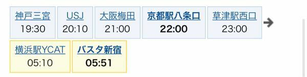 夜行バス初心者です この場合、京都駅八条口から途中乗車することは可能ですか?
