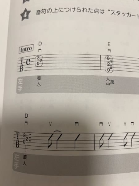 ギター初心者です。 基本的なところが分からないのですが、ここはこの3弦しかひかないということでしょうか?それとも他をミュートして全部ひくのでしょうか? あと、上に書いてあるのはコードだと思うのですが、書いてあるコードとコード表に書いてあるコードの抑えるところが違って混乱しています。同じコードでも何種類もあるのでしょうか?