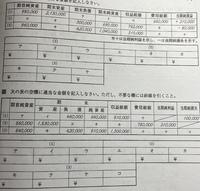 簿記です。これの計算の仕方を分かりやすく教えて欲しいです。
