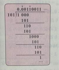 2進法の割り算(引き算)のやり方がよくわかりません。 教えて下さい。 (1000-101はどうやってひくのか)(繰り下げ方?)