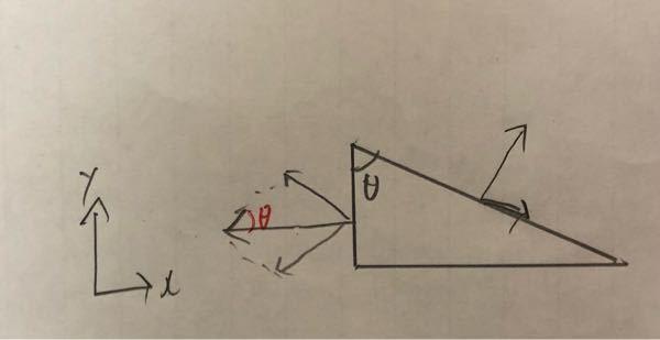 三角形の斜面に対して法線方向と接線方向に力が働いています。左向きの力も働いています。この力を斜面の法線方向と接線方向に分解したいのですが、図のθと赤のθがどうして同じでどのように求めたのかわかり...
