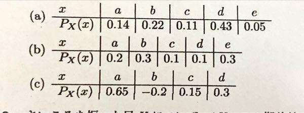 写真が確率分布と言えるかどうかを理由とともに教えてほしいです お手数をおかけしますがよろしくお願いします