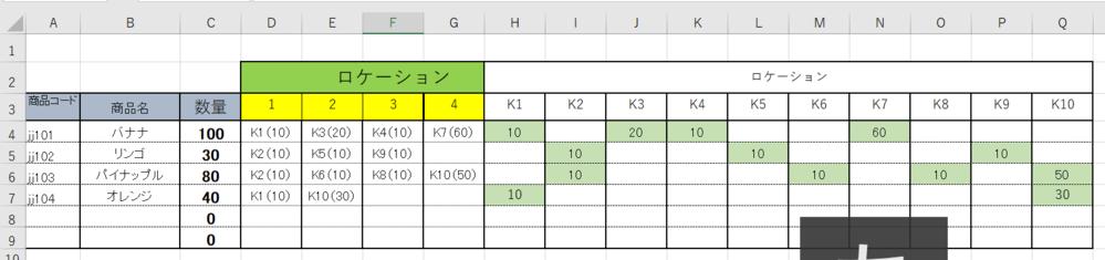 エクセルの関数を教えてください。 下記のように在庫表がありますが、ロケーションのセルに実際数量がある ロケーション名を自動記入したいですが、エクセル関数でできる方法があれば教えてください。 例えばH4セルに10を記入するとD4にロケーション名と数量を( K1(10))を自動記入I4はなしで省いて次のJ4のデータを記入する。