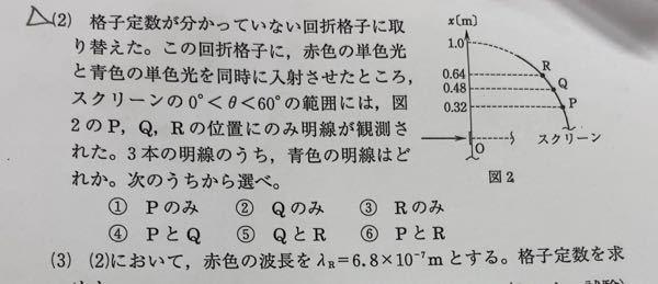 回折格子の問題です (2)と(3)の問題を教えて頂きたいです