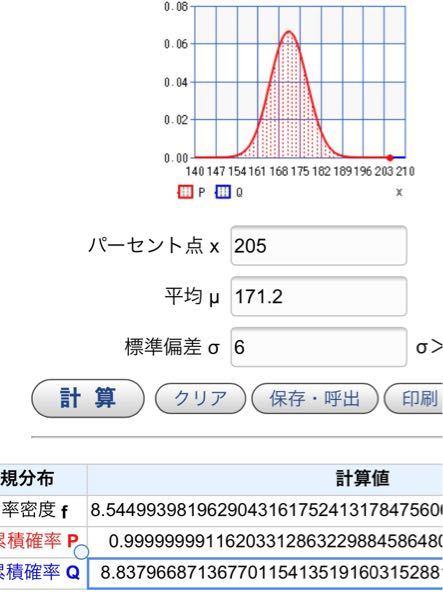 日本人で身長が205cmを超えていると珍しいので、一般企業の面接は受かりやすくなったりしますか? 日本人男性の平均身長が171.2cmで標準偏差が6.0cmであると仮定すると、205cm以上ある人の割合は上位0.000008837966871367701154135191603152881089569962374557%で、およそ112838864人(1億1283万8864人)に1人しかいないことになるので、とても珍しいことが分かるかと思います。 実際就活で有利になりますか? https://keisan.casio.jp/exec/system/1161228882