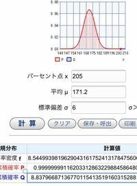 日本人で身長が205cmを超えていると珍しいので、一般企業の面接は受かりやすくなったりしますか? 日本人男性の平均身長が171.2cmで標準偏差が6.0cmであると仮定すると、205cm以上ある人の割合は上位0.000008837966871367701154135191603152881089569962374557%で、およそ112838864人(1億1283万8864人)に1人しかいな...