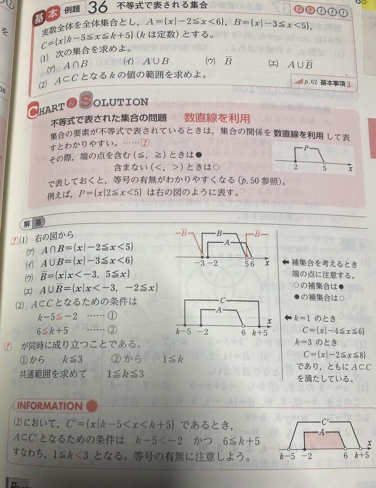 数1です! (2)について、Aを{x|-2≦x≦5}と考えて、 0≦k≦3にしてはいけないのですか? また、等号の有無についての考え方がわかりません。
