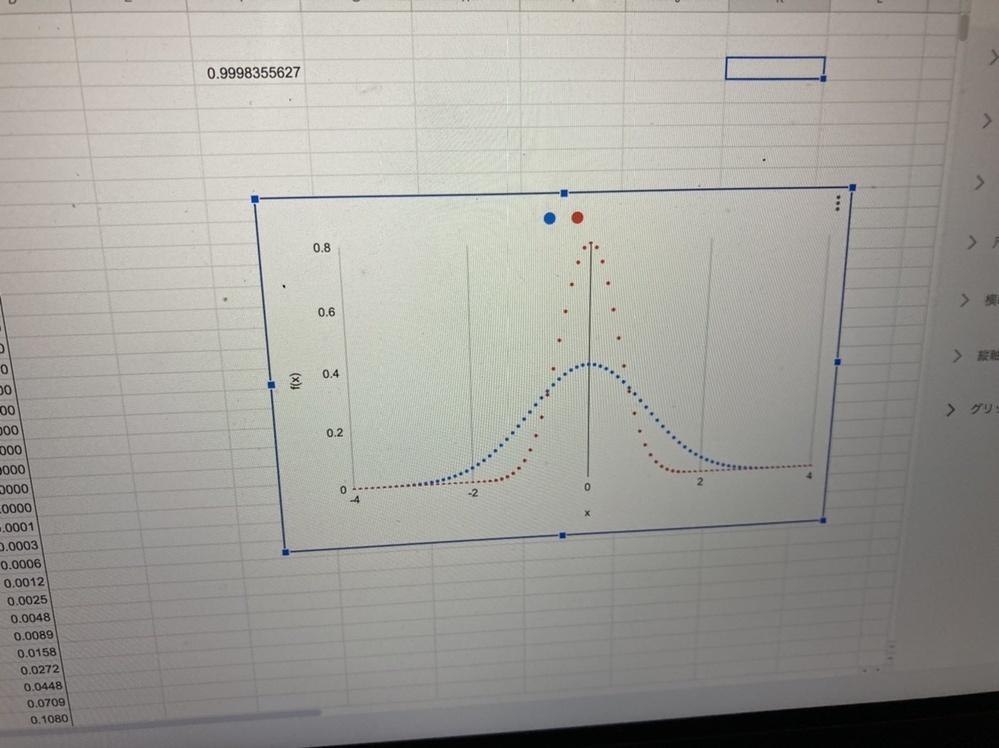 この点線を滑らかな曲線で繋げたいのですが方法はありますか